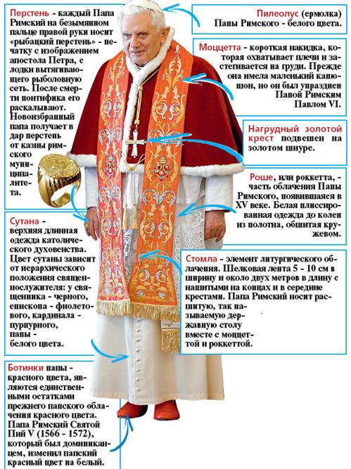 Особенности облачения и атрибутов Папы Римского БЕНЕДИКТА XVI
