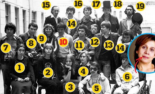 Актерский курс РАЙКИНА: (1) Татьяна АЛЕКСАНДРОВА, (2) Марина ШИМАНСКАЯ, (3) Елена МАЙОРОВА, (4) Анна ГУЛЯРЕНКО, (5) Алексей ЯКУБОВ, (6) Мария ОВЧИННИКОВА (у нее был роман с Костей), (7) Кристиан ВАЛЬДЕС, (8) Василий МИЩЕНКО, (9) Лариса КУЗНЕЦОВА, (10) Константин РАЙКИН, (11) Виктор ШЕНДЕРОВИЧ, (12) Геннадий ФИЛИМОНОВ, (13) Виктор НИКИТИН, (14) Михаил ХОМЯКОВ, (15) Андрей Б. ДРОЗНИН, (16) Ильгиз ШАРАФУТДИНОВ, (17) Александр МАРИН, (18) Андрей СМОЛЯКОВ, (19) Андрей Н. ДРОЗНИН.